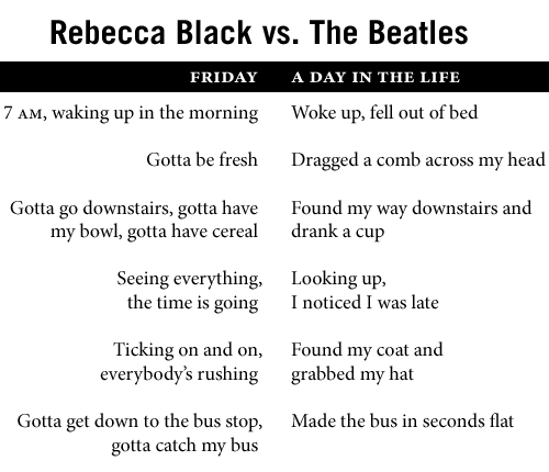 Rebecca Black vs. The Beatles